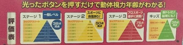434-doutaisiryoku-3.jpg